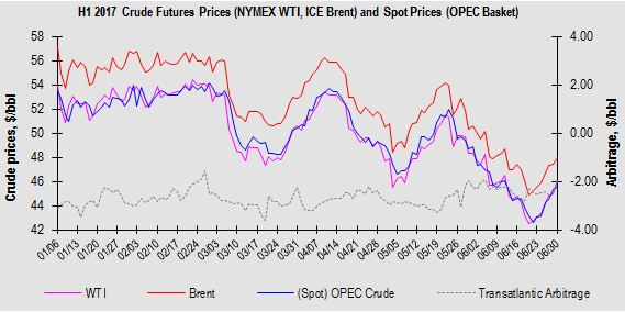 oman crude oil futures contract essay Your name on livejournal  email: for verification and password recovery  password: password requirements: 6 to 30 characters long.